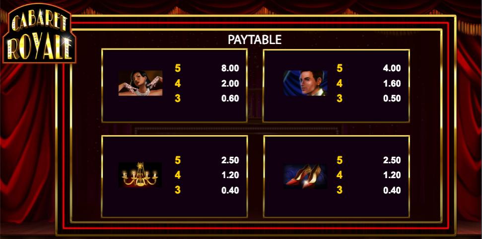 Spiele Cabaret Royale - Video Slots Online