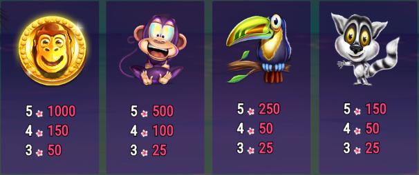 Spiele Gorilla Go Wilder - Video Slots Online