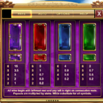 Holy Diver Slots Review