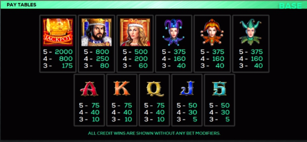 Spiele JokerS Riches - Video Slots Online