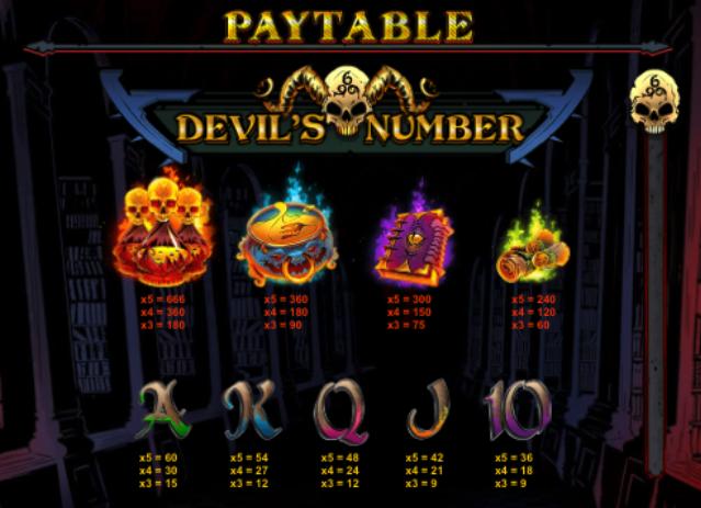 Spiele DevilS Number - Video Slots Online
