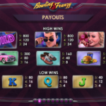 Bowling Frenzy Slots Review