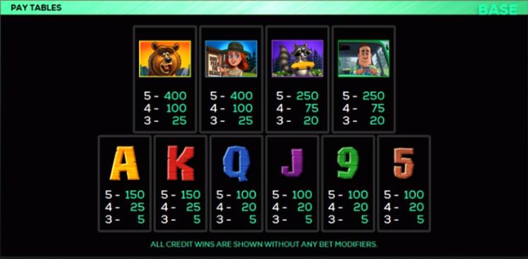 Spiele Pick-Nik Park - Video Slots Online