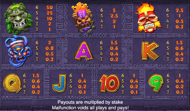 Spiele Tiki Treasures - Video Slots Online