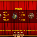 Jugglenaut Slots Review