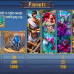 Ocean's Tail Slots Review