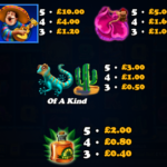 Pinata Bucks Slots Review