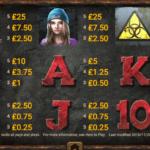 The Dead Escape Slots Review