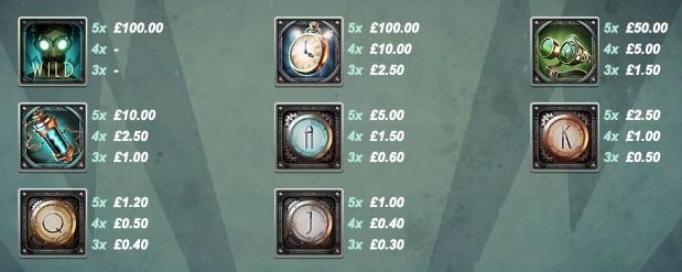 Free 5 pound bet no deposit