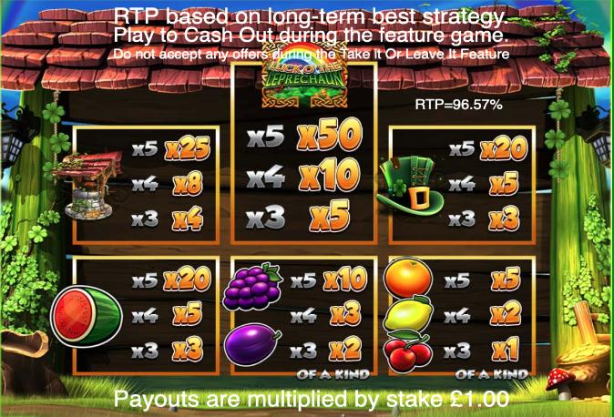 Biggest online poker sites
