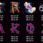 The Showman Slots Review