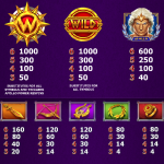 Age Of The Gods: Apollo Power Slots Review