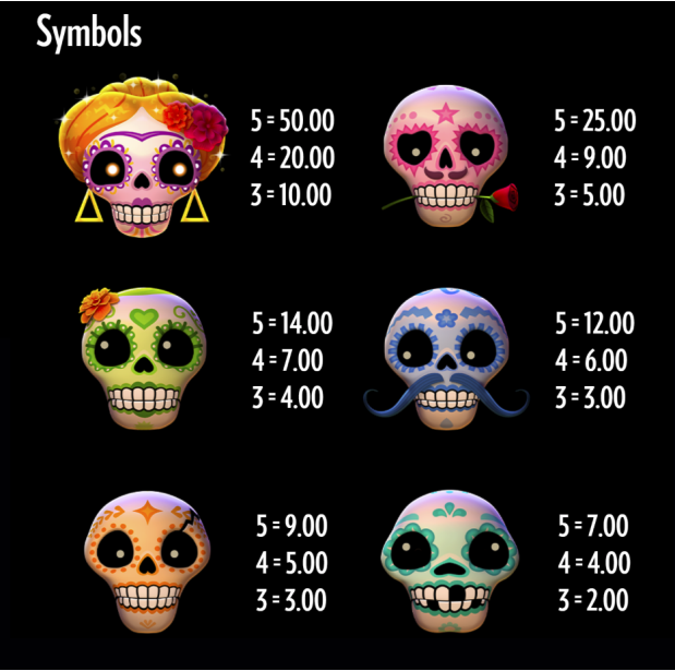 Spiele Esqueleto Explosivo 2 - Video Slots Online