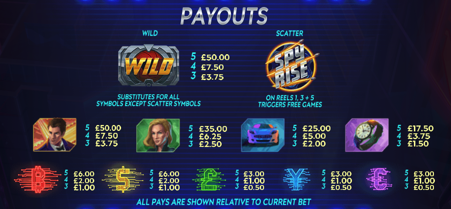 Jun 04, · Another way is to play progressive jackpot slots online.Since you are reading this article, evidently, you'd rather opt for the second variant.For you to understand, the winning chances in Lotto Texas are 1 in 25,,, while the odds of, let's say, Megabucks are 1 in 49,,
