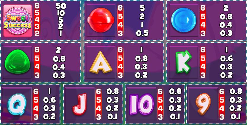 Spiele Sweet SucceГџ Megaways - Video Slots Online