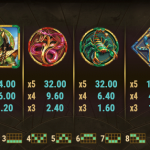 Dawn Of Egypt Slots Review