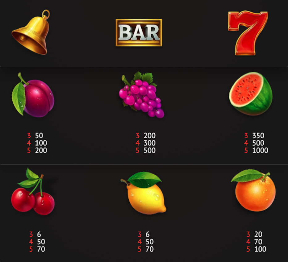 reel fruits screenshot