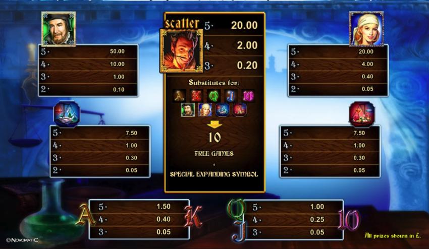 Faust Free Play Slot