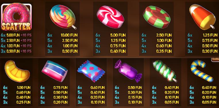 Choco reels screenshot