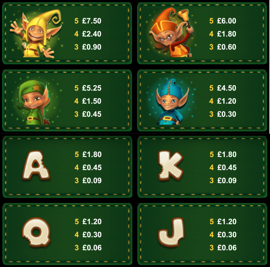 a tale of elves paytable