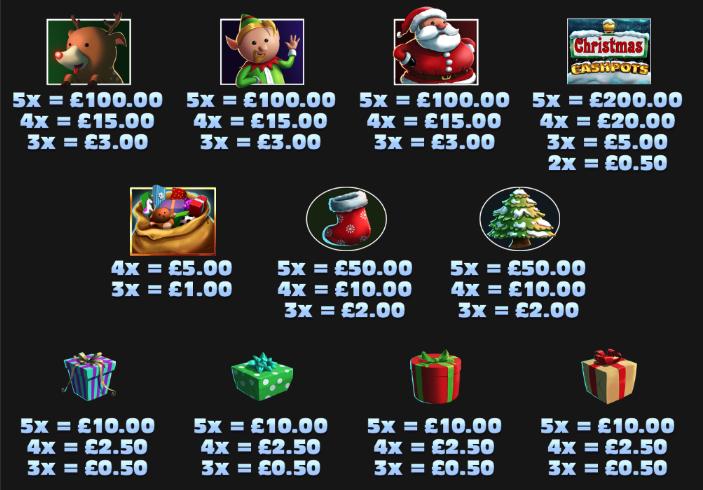 christmas cashpots paytable