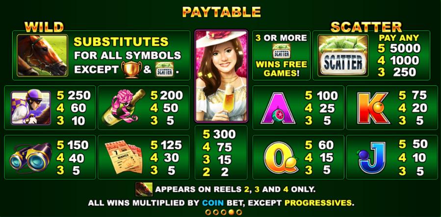 derby shot jackpot paytable