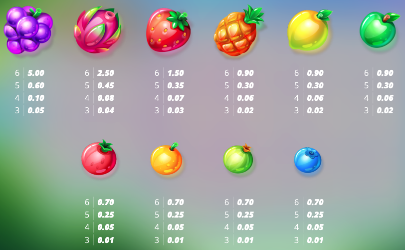 fruits paytable