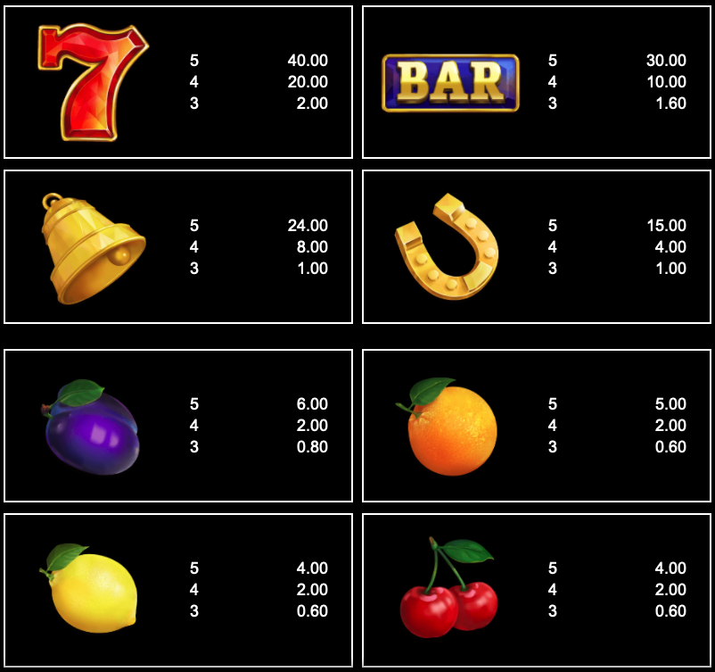 6 tokens of gold paytable