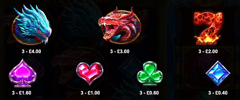 dragon kingdom eyes of fire paytable