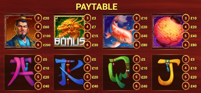 eastern gold deluxe paytable