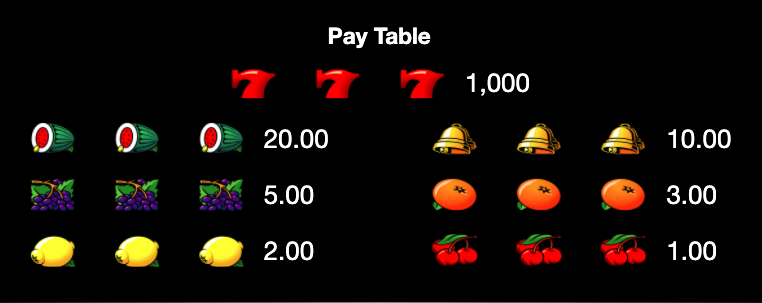 take note paytable