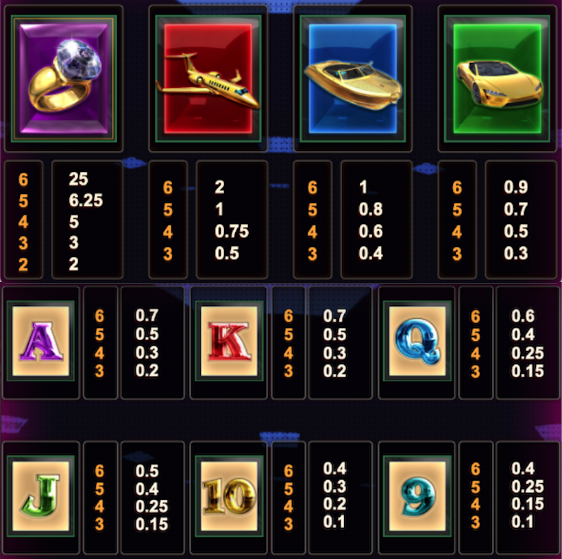 wheel of fortune paytable