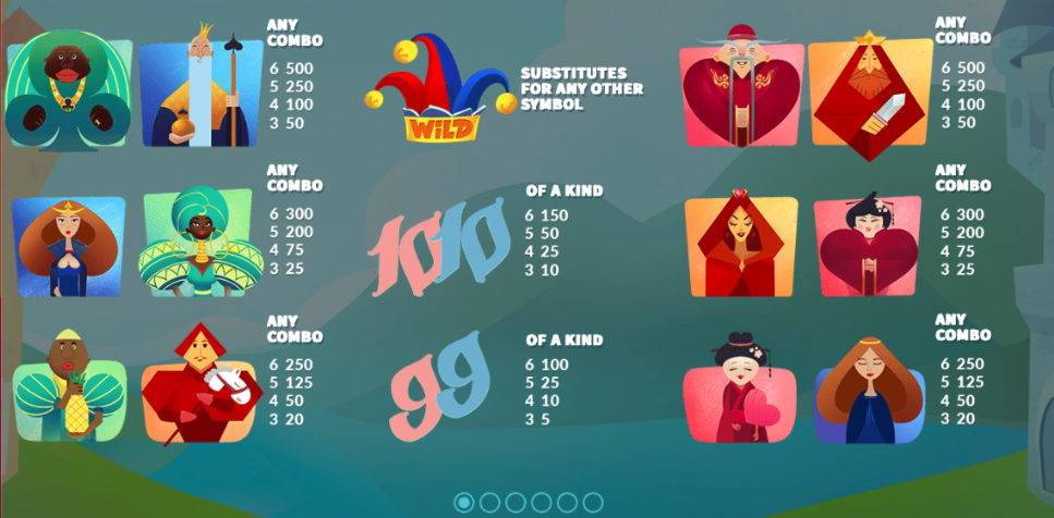 top king paytable
