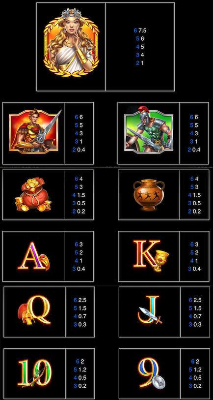 12 trojan mysteries screenshot