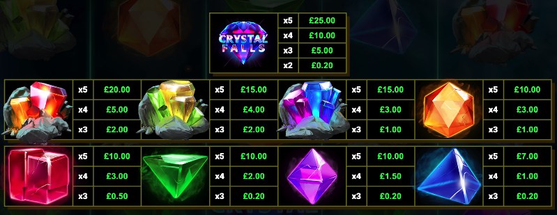 crystal falls paytable