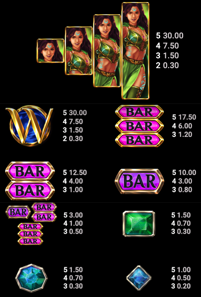 elven gold paytable