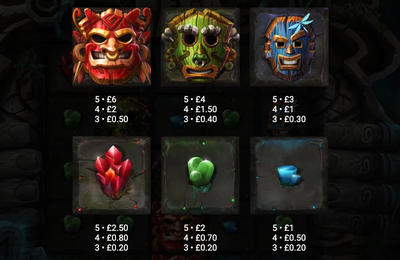 mega masks paytable
