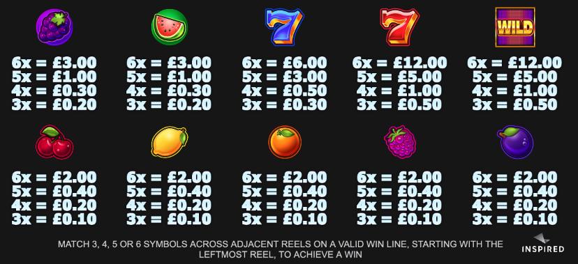 Bonus Fruits paytable