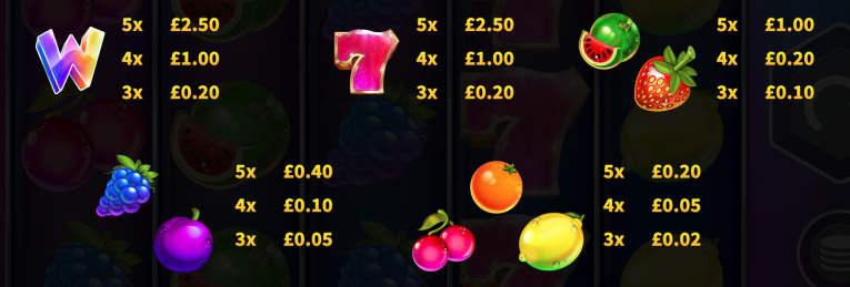 Fruit & Nut paytable