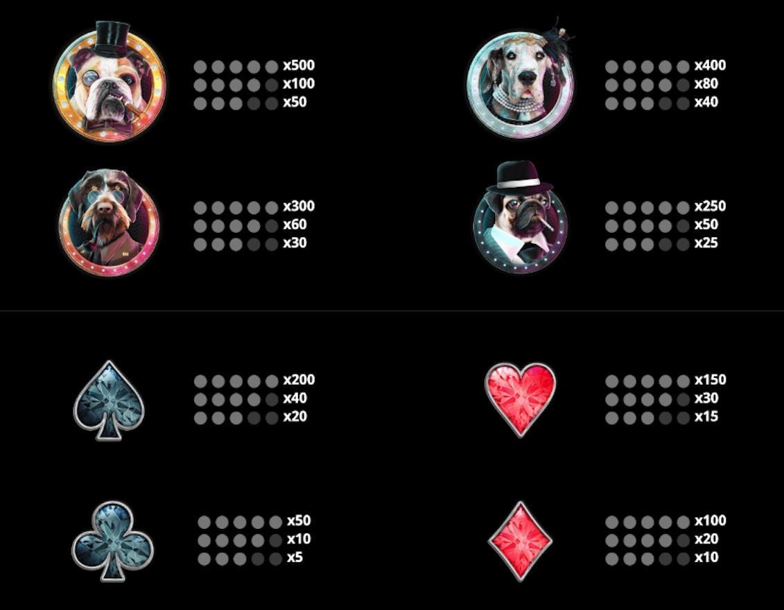 the Doggie Diamonds paytable