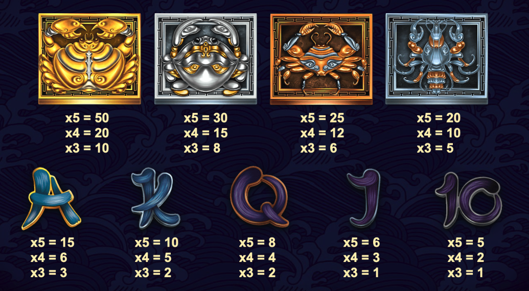 Dragon King: Legend of the Seas paytable
