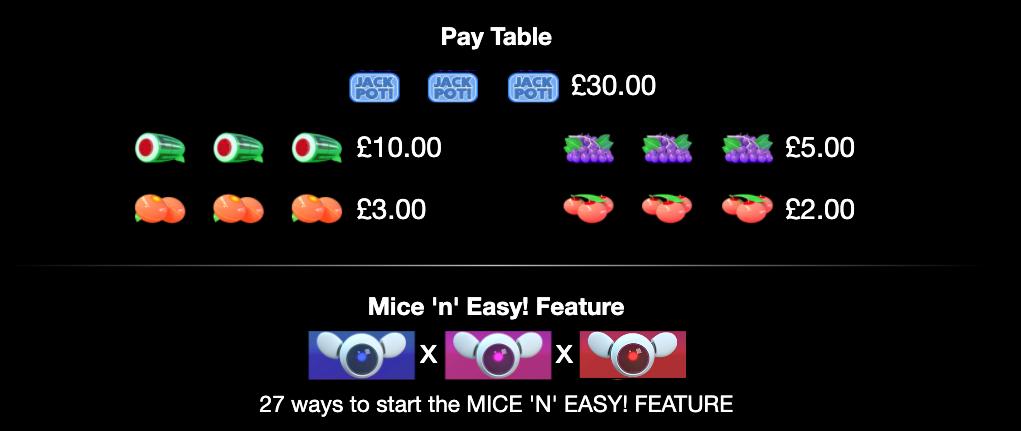 Mice 'N' Easy paytable